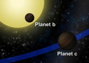 Artist's concept of KOI-872's planets