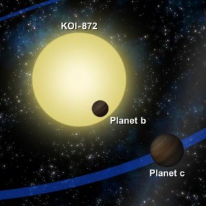 Artist's rendition of the discovered planet.