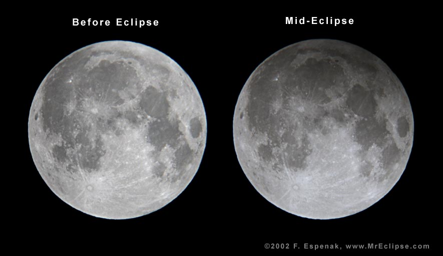 Two full moons side by side with the one on the right slightly shaded.