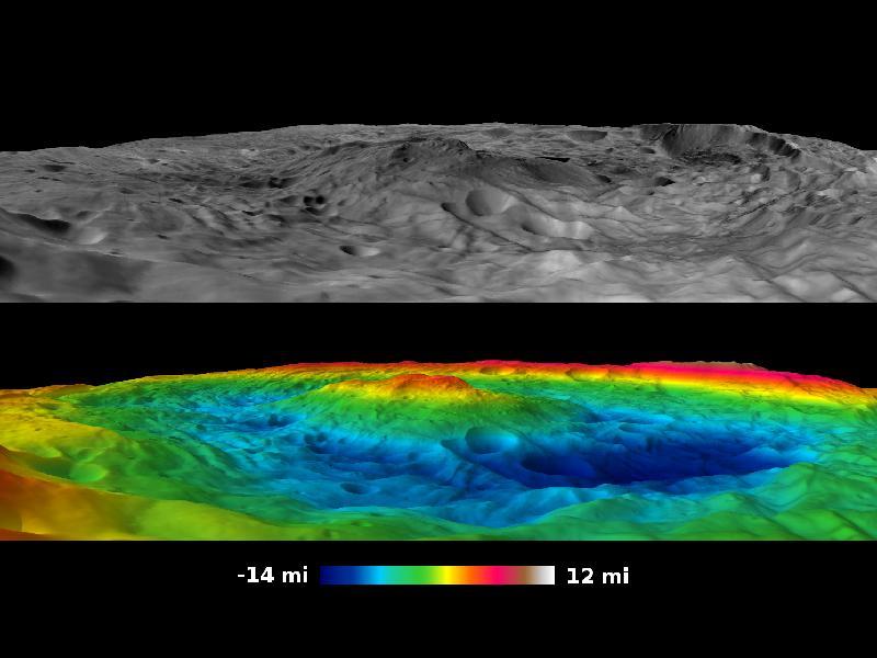 Rheasilvia impact basin