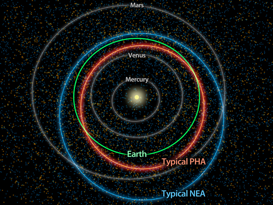 How Many Killer Asteroids Are Out There  Find Out