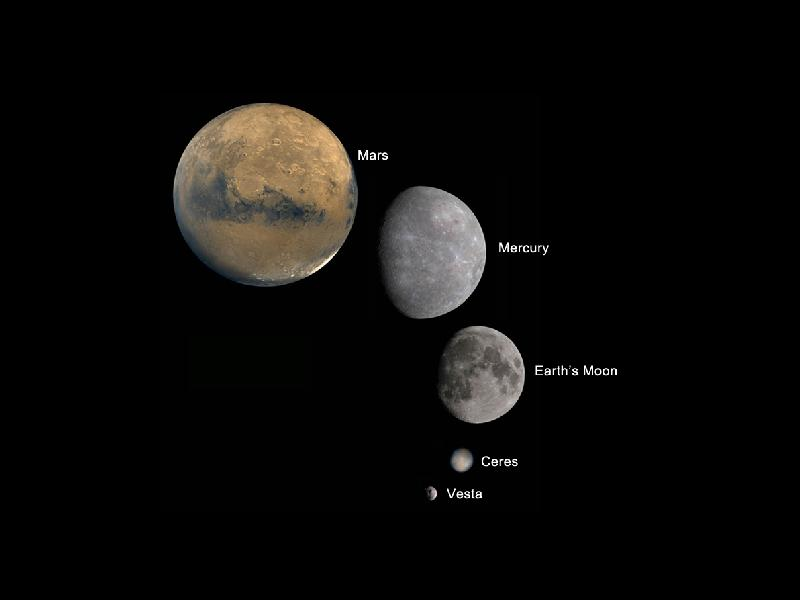 Comparison of Vesta to other solar system objects.