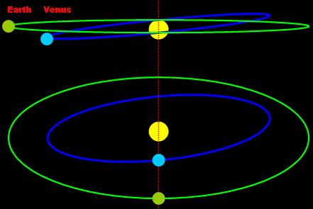 external image Transit_diagram_angles.png