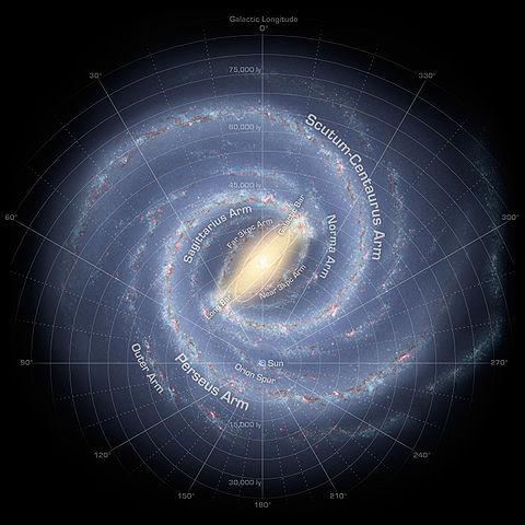 Map of Milky Way Galaxy