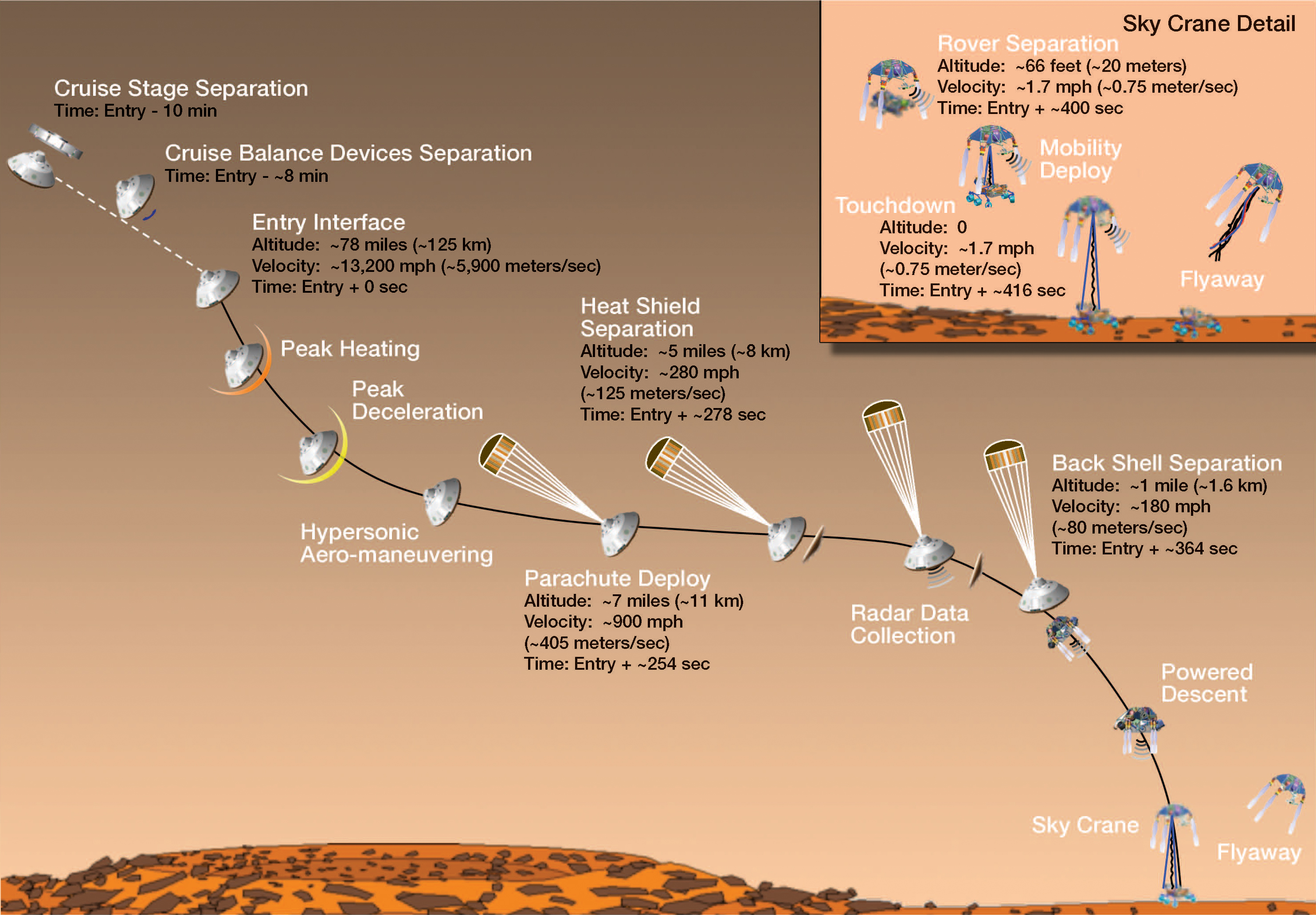 mars landing today what time - photo #29
