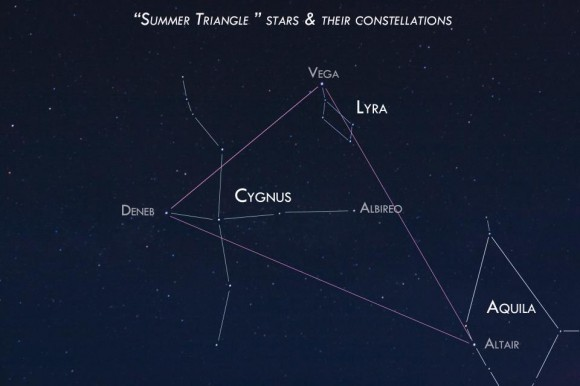 Starry sky with constellations Lyra, Aquila, and Cygnus, and stars of Summer Triangle.