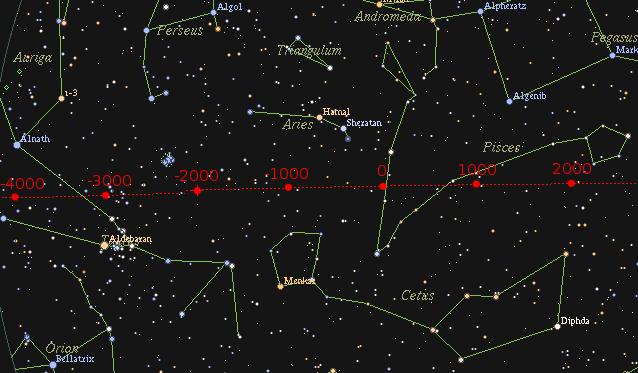http://en.es-static.us/upl/2012/09/Equinox_path.png