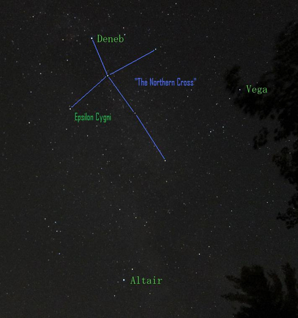 Star chart of Northern Cross with several stars labeled including the two named in the caption.