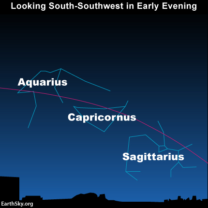 Find constellations of the zodiac