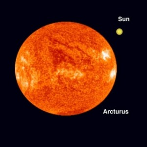 Giant roiling orange star next to small yellow dot labeled sun.
