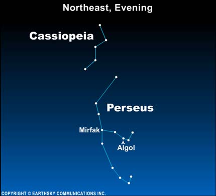 Star chart of constellations Cassiopeia above and Perseus below, with stars Mirfak and Algol labeled.