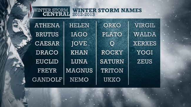 the weather channel names winter storms