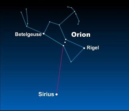 2015 a great year for the Perseids! Orion_sirius
