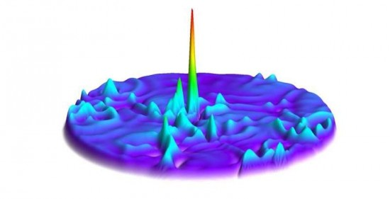 An optical rogue wave with a peak that is 27 times the mean fluctuation from the average intensity. The peak is formed by multiple optical vortices colliding with one another. Credit: Gibson, et al. ©2016 American Physical Society. Via Phys.org.