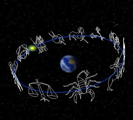 Find Constellations Of The Zodiac Sky Archive Earthsky
