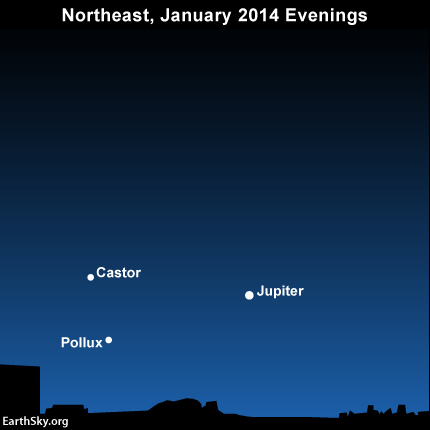 In January 2014, Jupiter can be found in the east in the evening - at its highest in the sky in the middle of the night - and in the west in the hours before dawn. It's very bright, brighter than any star! The two stars nearby are Castor and Pollux in the constellation Gemini.