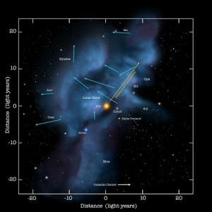 Local interstellar clouds