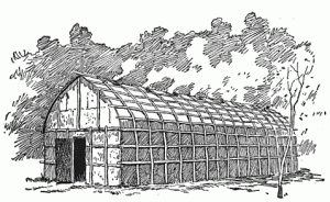 Traditional Iroquois Longhouse. Source: Wilber F. Gordy