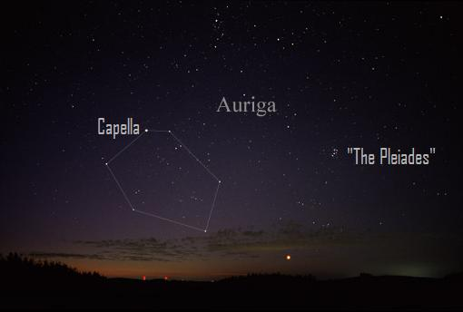 Capella, Auriga, and the Pleiades labeled in a night sky photo with other stars.