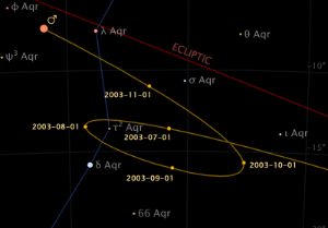 which planets have retrograde motion - photo #6