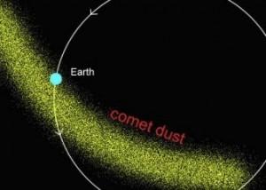 Earth encounters debris from comet, via AstroBob