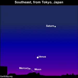 View of waning crescent moon adn Mercury as seen from Toyko, Japan on December 12