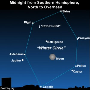 The Winter Circle as seen from the Southern Hemisphere a year ago, in 2012. All will be pretty much the same tonight, except that Jupiter will be close to the stars Castor and Pollux, not the star Aldebaran.