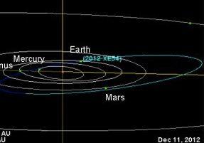 2012-XE54-orbit_cropped