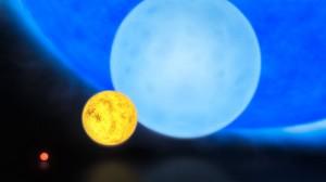 Size comparison of stars