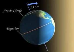 picture representing solstice astronomy - photo #24