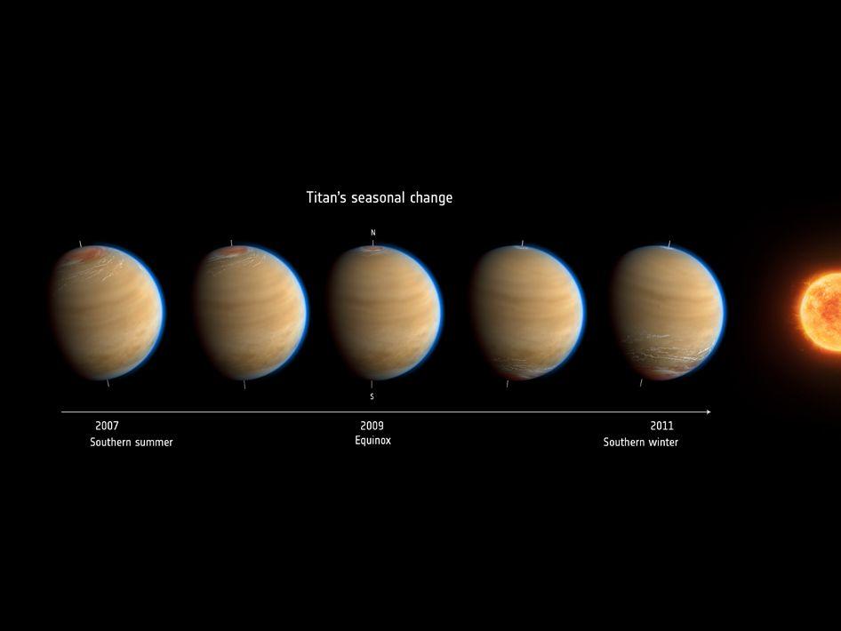 Watching the seasons change in the atmosphere of Titan