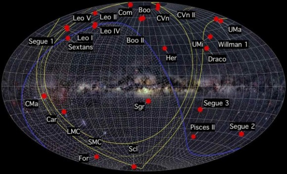Known Milky Way satellite galaxies.  Click here for more about this diagram.