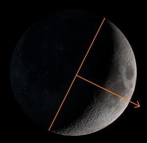 Moon arrow points to sunset