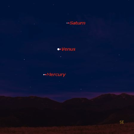 OH DUNIA!: Planetary Alignment on Dec 3, 2012