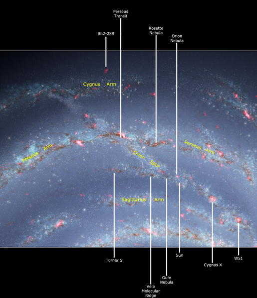 Labeled galaxy arms with lines pointing to important named stars.