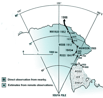 diagram of part of Antarctic with pole locations.