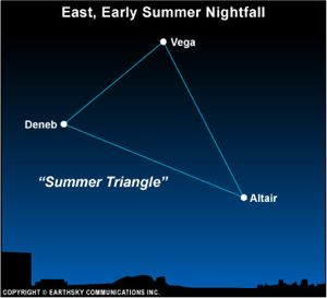 Come to know the Summer Triangle | Tonight | EarthSky