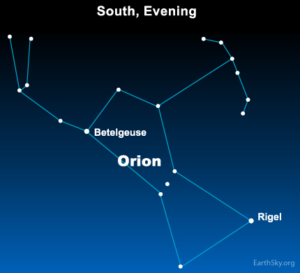 Draw an imaginary line from the star Rigel through the star Betelgeuse to locate the Gemini stars Castor and Pollux