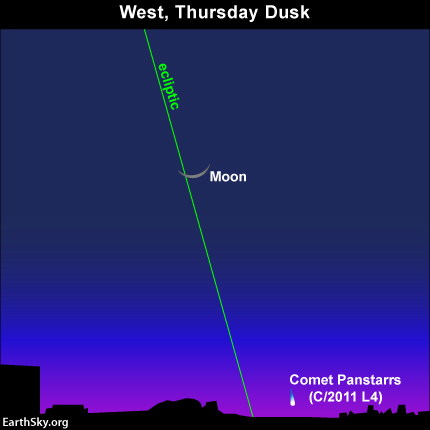 Comet PANSTARRS beneath waxing crescent moon on Thursday, March 14