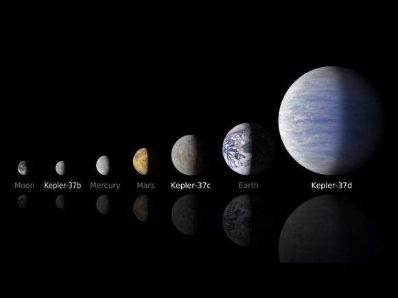 The line up compares artist's concepts of the planets in the Kepler-37 system to the moon and planets in the solar system. The smallest planet, Kepler-37b, is slightly larger than our moon, measuring about one-third the size of Earth. Kepler-37c, the second planet, is slightly smaller than Venus, measuring almost three-quarters the size of Earth. Kepler-37d, the third planet, is twice the size of Earth. Image credit: NASA/Ames/JPL-Caltech