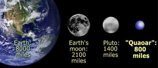 Crossword Dwarf Planet Beyond Pluto (page 2) - Pics about ...