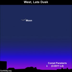 As dusk darkness into darkness, look for Comet Panstarrs below the moon and near the horizon
