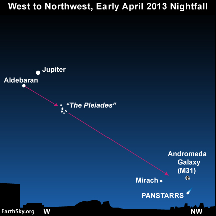 Try this for Comet PANSTARRS in late March and early April, 2013. Start with the planet Jupiter and draw an imaginary line toward the right.