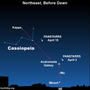 Comet PANSTARRS in April morning sky