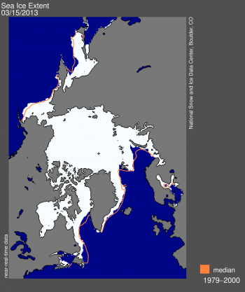 On March 15, 2013 Arctic sea ice likely reached its maximum extent for the year, at 15.13 million square kilometers (5.84 million square miles). The maximum extent was 733,000 square kilometers (283,000 square miles) below the 1979 to 2000 average of 15.86 million square kilometers (6.12 million square miles). The maximum occurred five days later than the 1979 to 2000 average date of March 10. Map and caption via NSIDC.