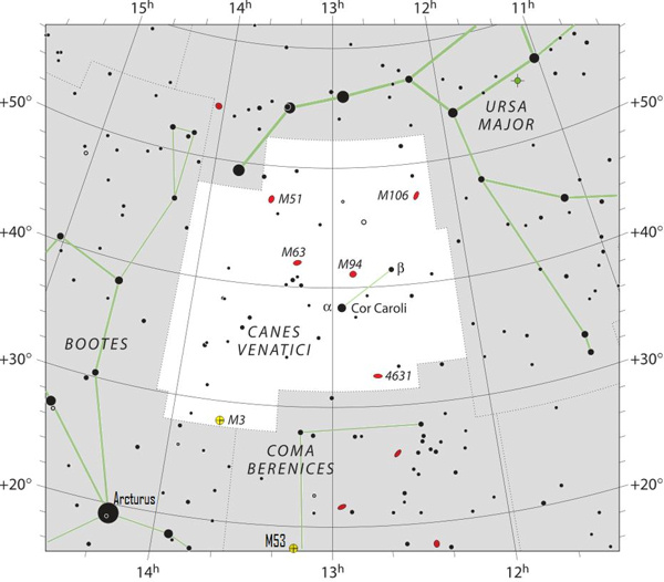 Star chart of constellation Canes Venatici with stars in black on white.