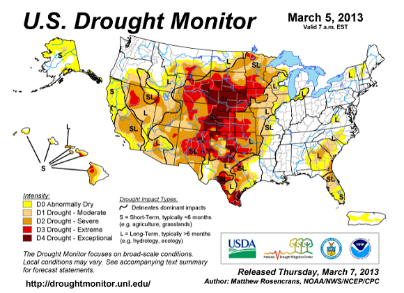 Drought monitor as of March 5, 2013. Dry conditions continue west of the Mississippi River. Image Credit: NOAA
