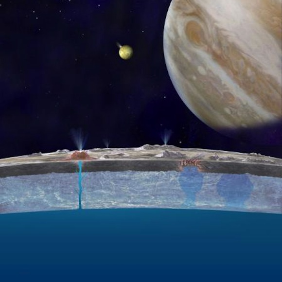 Europa, Jupiter and Io