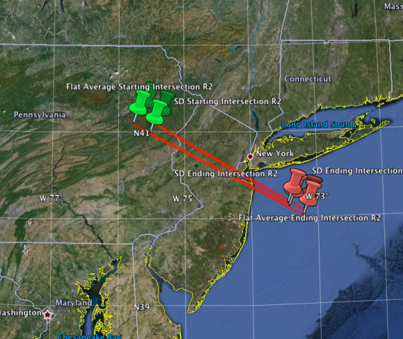 Here's an estimated trajectory model for the March 22, 2013 meteor.  This model is calculated by computing the intersection points of each witness with all other witnesses. The points are then averaged for the starting and ending points of the meteor.  Via American Meteor Society.