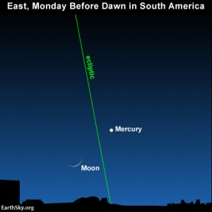 The moon and Mercury will be easier to see from the Southern Hemisphere